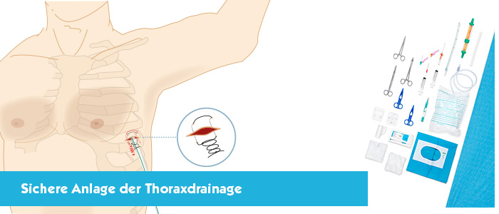 thoraxdrainage-safety-blog-700x300